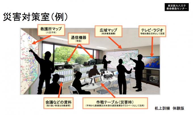 【スライドPDF】災害医療図上訓練のススメ
