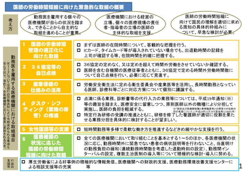 第8回 厚生労働省「医師の働き方改革に関する検討会」(2018年7月9日)資料1