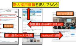 図1:HPによる広報戦略